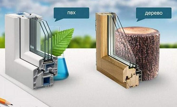 Экологичность деревянных окон